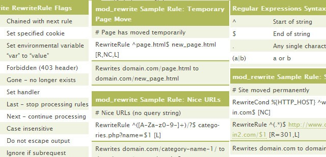 mod_rewrite cheat sheet | Santanu's Blog